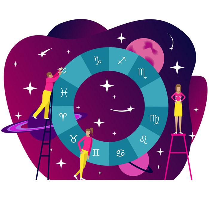 Natal Chart Reading In Dubai, Natal Chart Online Astrology